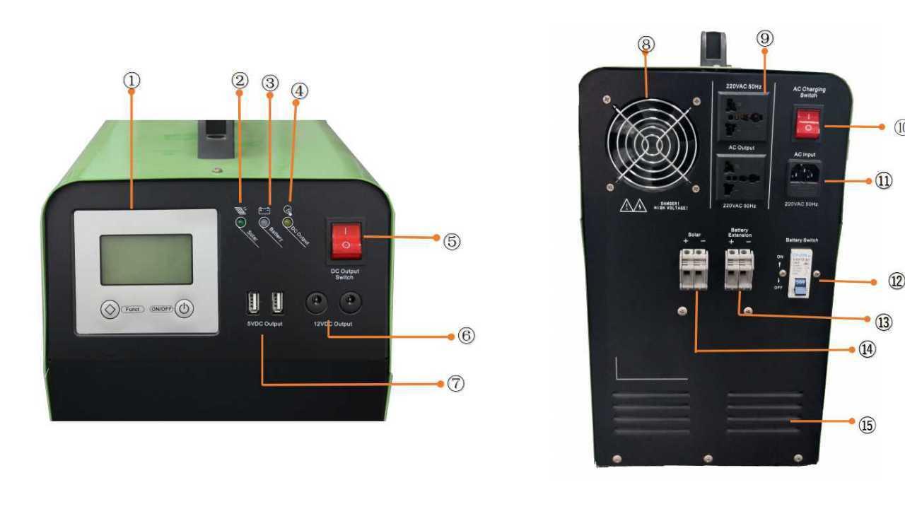 0.3kw 0.5kw 1kw 1.5kw Portable off Grid Energy Solar AC DC Power System