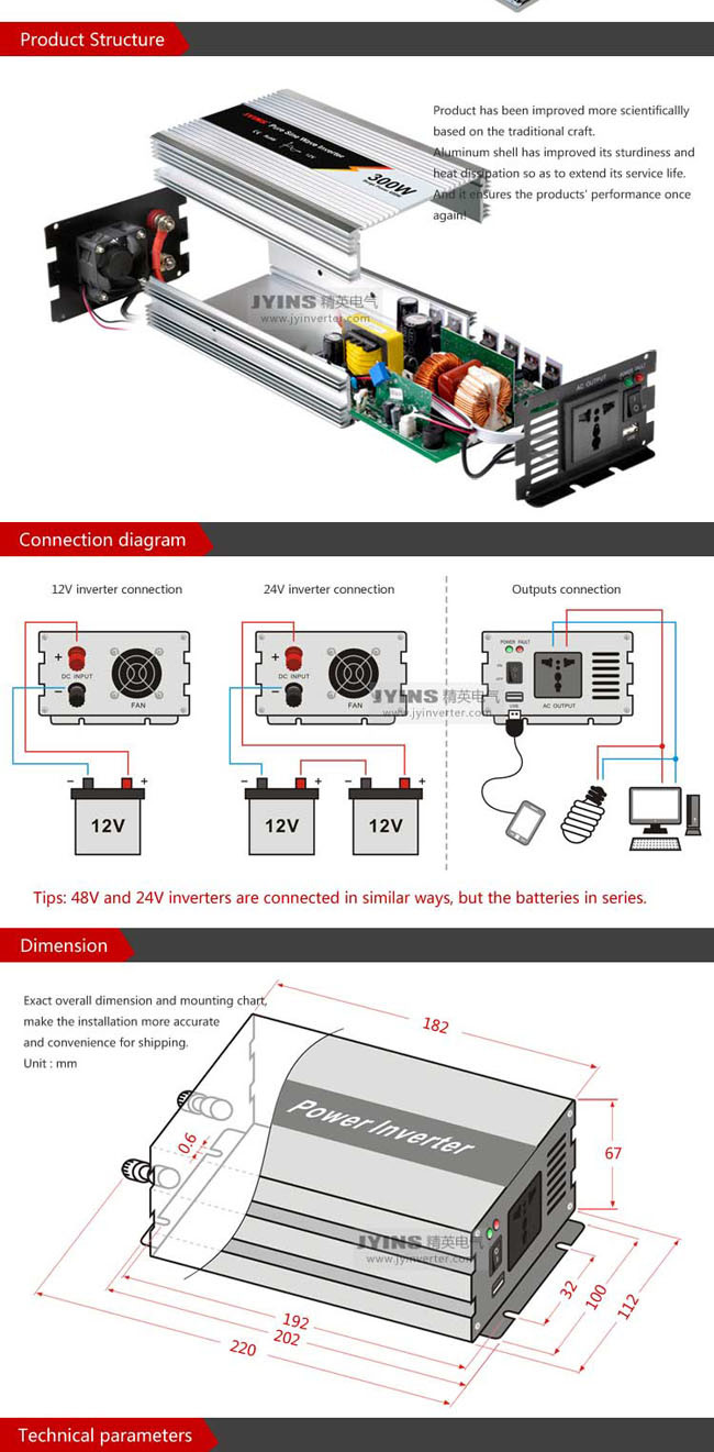 300w 12v 24v 48v Dc To Ac 110v 220v Micro Power Inverter China 300watt Circuit Diagram Product Description