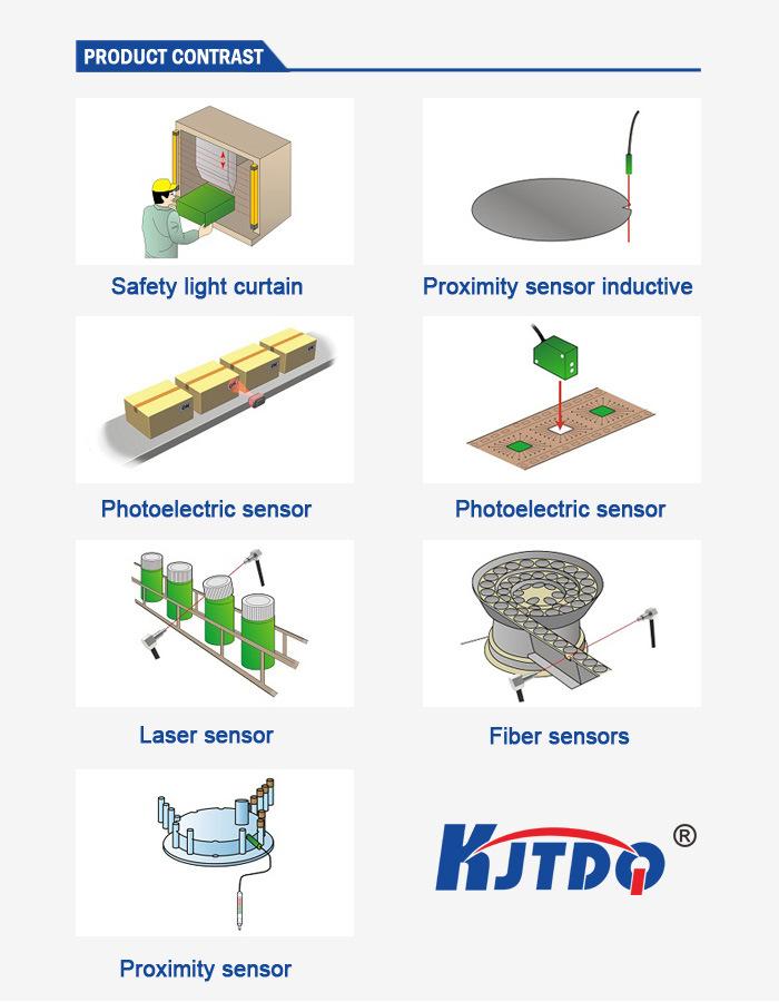 Diffuse Long Distance PNP NPN Photoelectric Sensor Switch (FS50 ...
