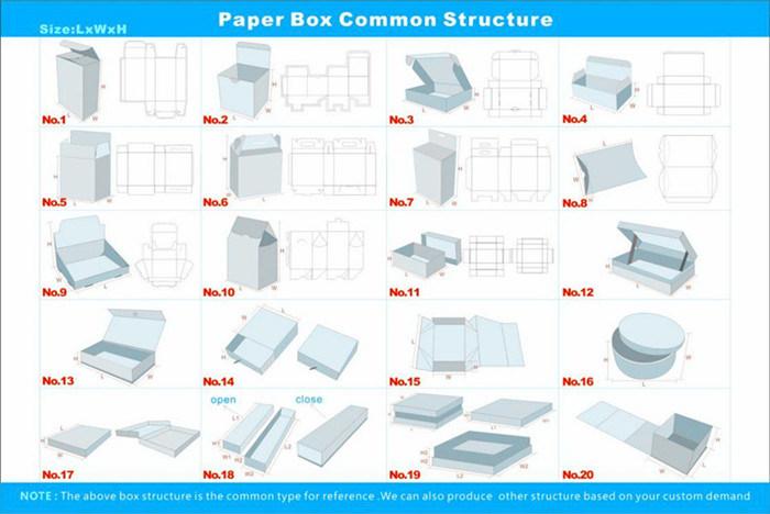 Custom Printing Book Style Cosmetics Gift Packing Cardboard Paper Box