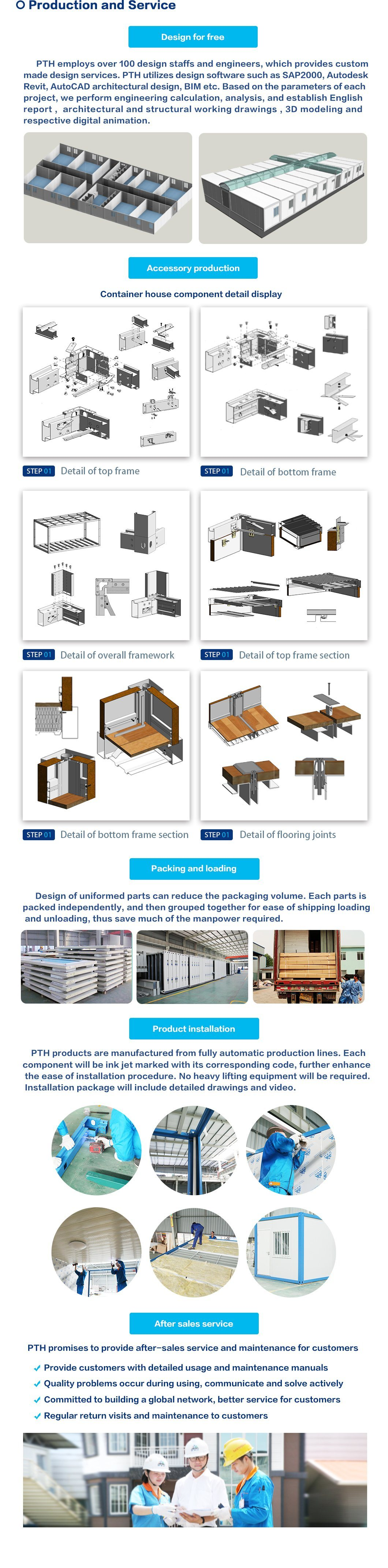 Smart Expo Modular 20 Feet Prefabricated Container House For Dormitory Security Wiring Diagram 1 Contact Us By Phone Email Linkedin Wechat 2 Drawing And Quotation Tell What You Want Our Sales Man Designer Give The Best