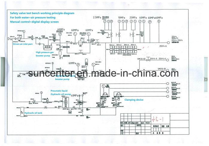 svt40-dn400-cc computer control model