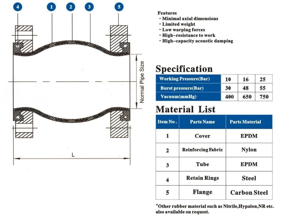 Stainless Steel Flange PTFE Rubber Expansion Joints