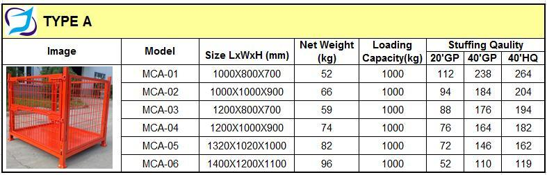 Wire size mca wire center collapsible and foldable metal steel wire mesh pallet cage china rh m made in china com wire size capacity wire size calculator greentooth Gallery