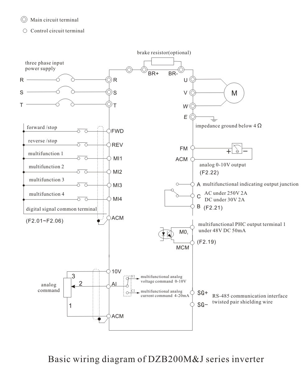 Dzb200m Mini Economy General Purpose Frequency Inverter Vfd Variable Drives Wiring Diagram Forced Cooling