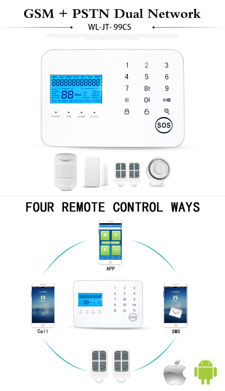 Intrusos de red inal mbrica dom stica sistema de alarma - Sistema de alarma gsm ...