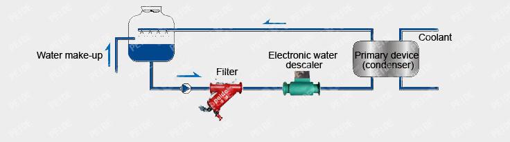 Alle Produkte zur Verfügung gestellt vonPeide Water Treatment ...
