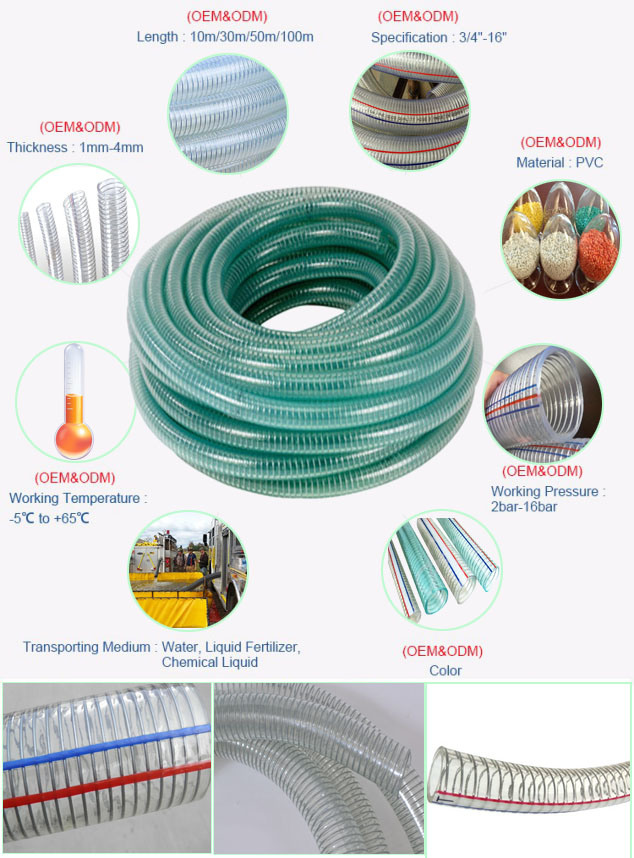 PVC Steel Wire Hose/PVC Hose - China Reinforced PVC Suction Hoses ...