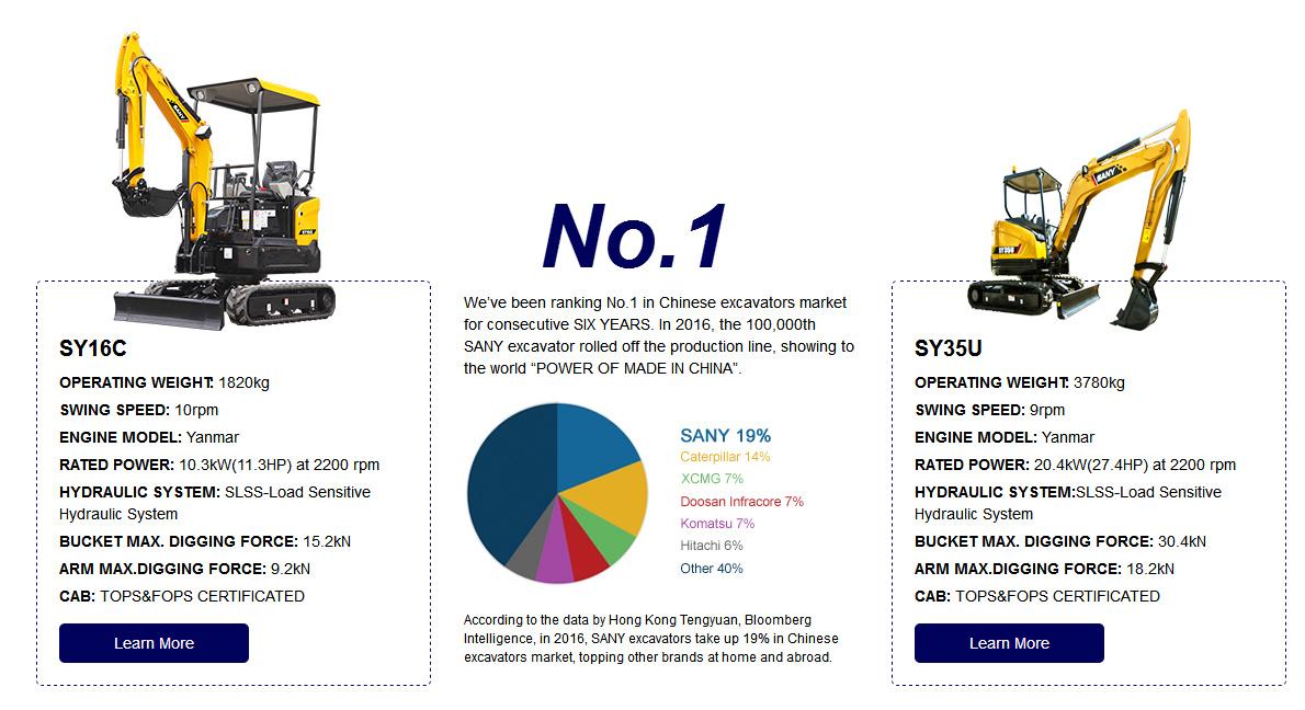 Sany Sy35u 3 78 Tons Construction and Garden Mini Hydraulic Crawler