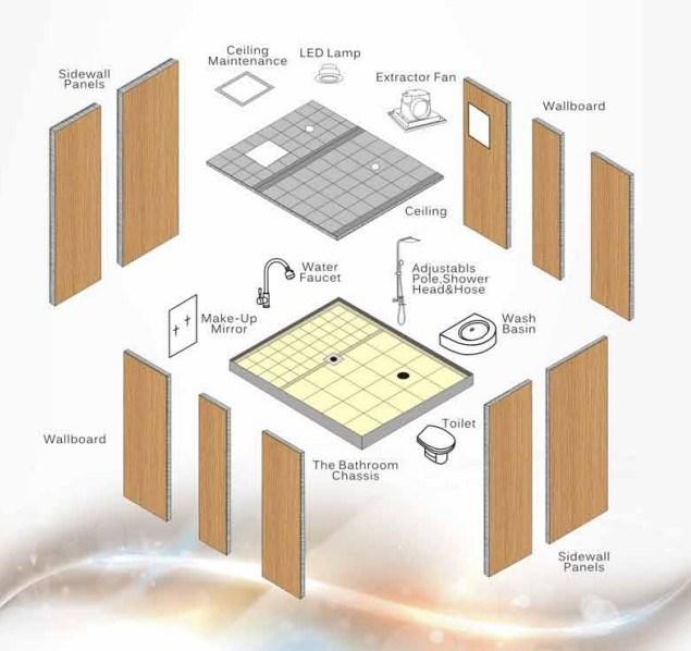 Portátil prefabricados prefabricados modulares público ...