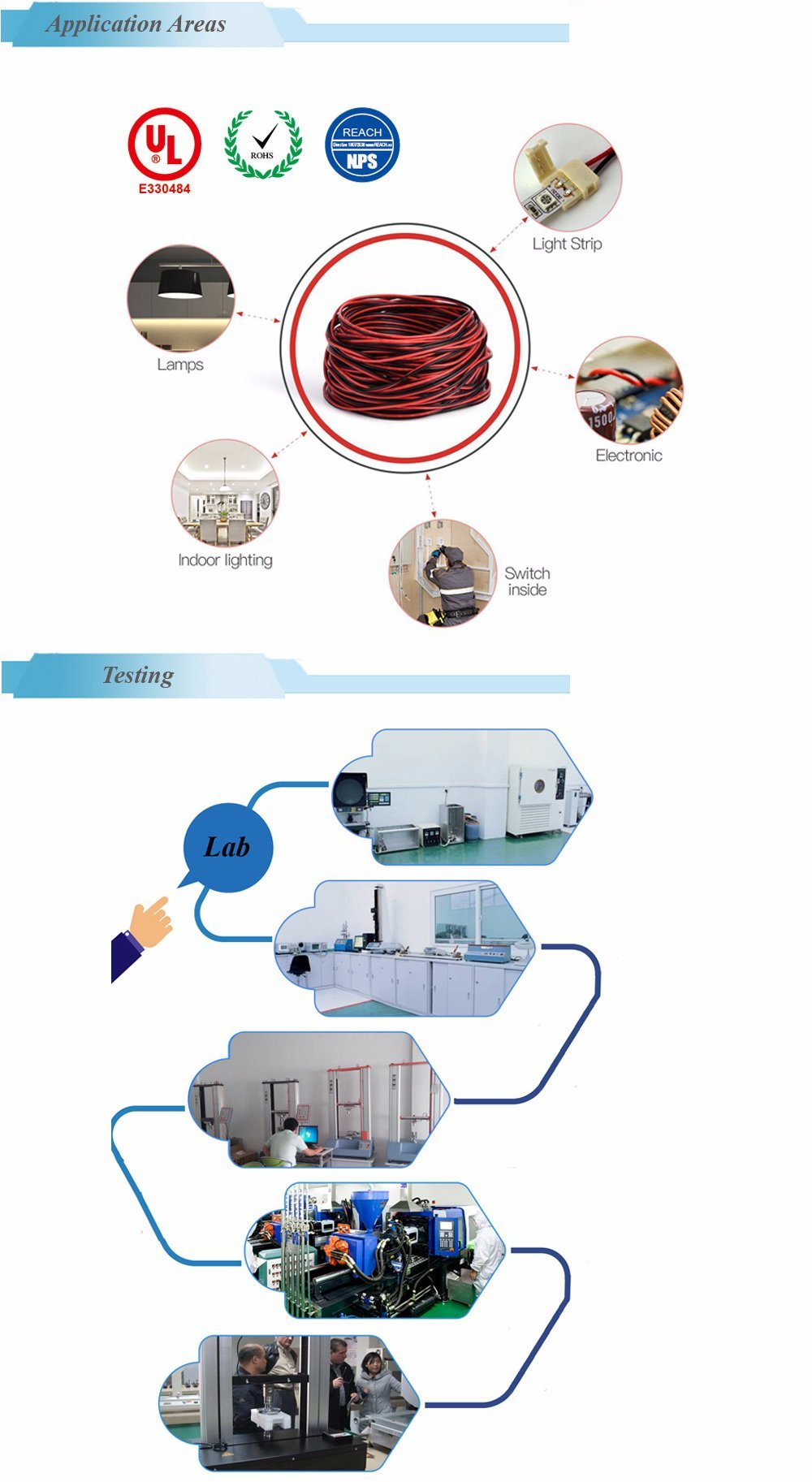 Tinned Copper Silicone Rubber House Wiring Electrical Cables And Items A1 We Can Provide The Existing Samples Free In Freight Collected If There Is Any Special Requirement Please Contact Us For More Details