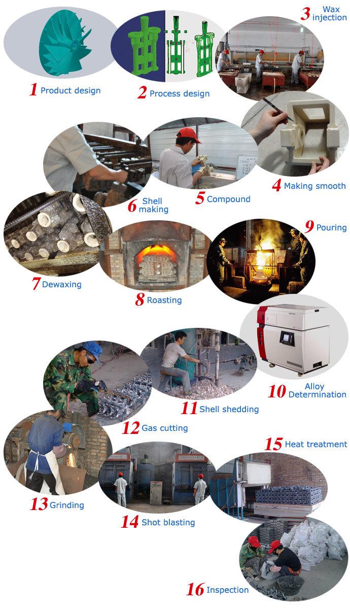 alle produkte zur verf gung gestellt vonqingdao rong sheng da manufacturing co ltd. Black Bedroom Furniture Sets. Home Design Ideas