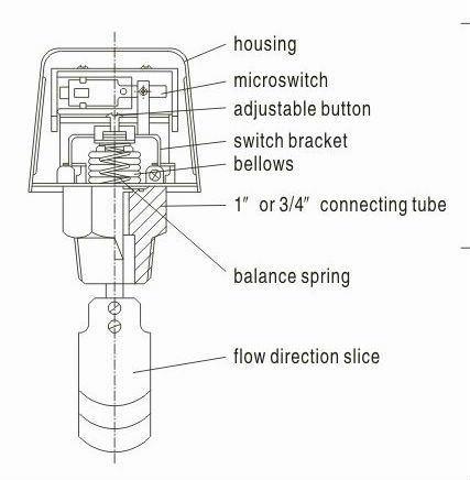 esquema de instalaci�n  diagrama 5