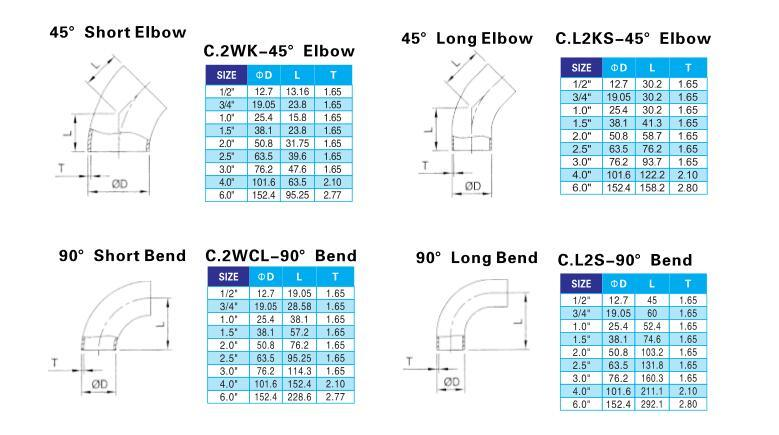 Sanitary Stainless Steel Pipe Fitting 90 Degree Elbow
