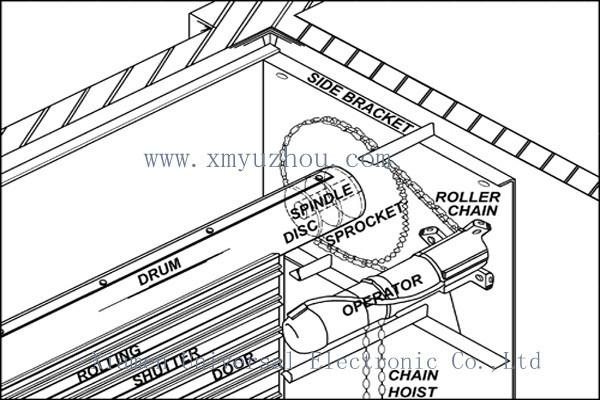 Ac industrial persiana motor ac industrial persiana motor for Roller shutter motor installation