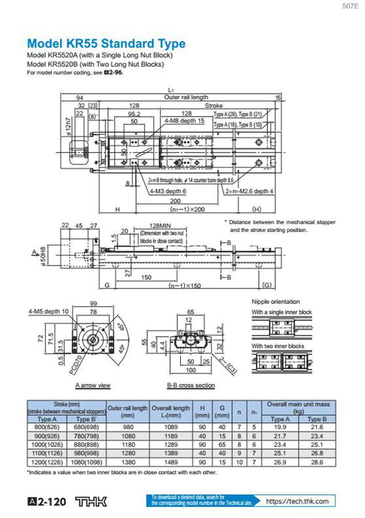 Thk Linear Actuator Kr Kr55 Kr5520 Kr5520a Kr5520b China Schematic We Supply Almost All Kinds Of Motion Products At Competitive Prices Production Series As Below Lm Guide Hsr Shs Ssr Shw Srs Scr Epf