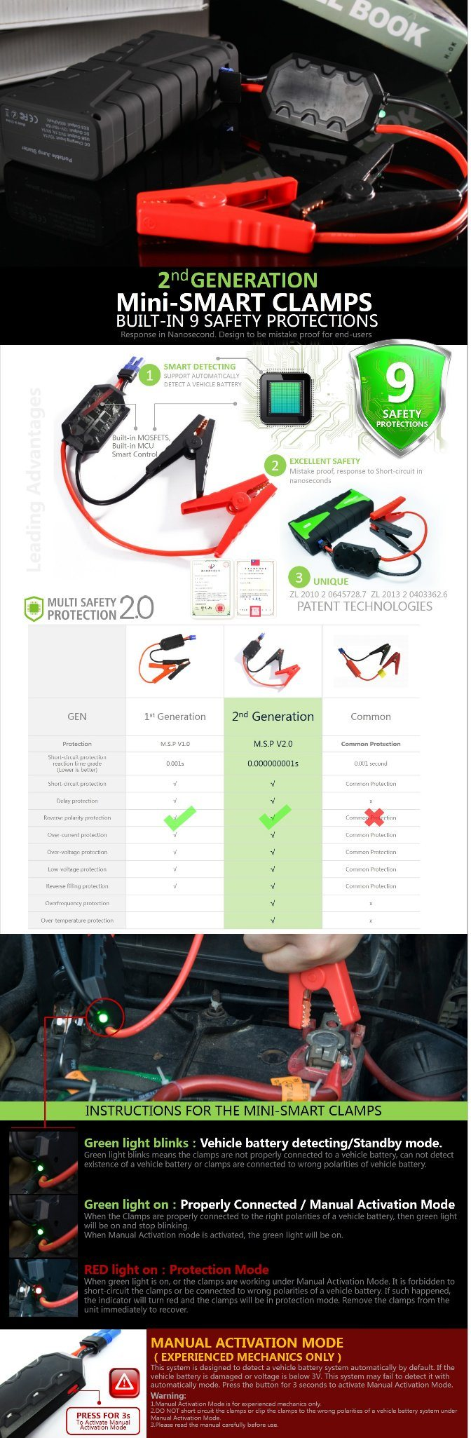 Mini Car Battery Charger Jump Starter For 80l Gasoline 60l And Low Voltage Protection Short Circuit Protectionin 8 0l 6 Diesel