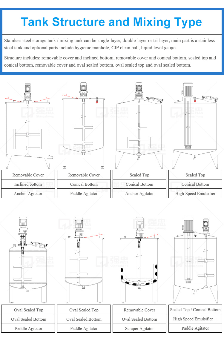 500l Olive Oil Tank Sanitary Stainless Steel Storage China Schematic In Outdoor Tanksthe Is Made Of Sus304 Sus316 Steelaccording To The Design Requirements Can Be Attached Jacket Heated