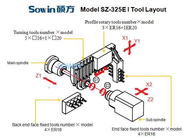 Tipo suo tornos automticos cnc mquina de corte vertical do ie modelo sz 325ie tipo suo preciso cnc tornos automticos ccuart Choice Image