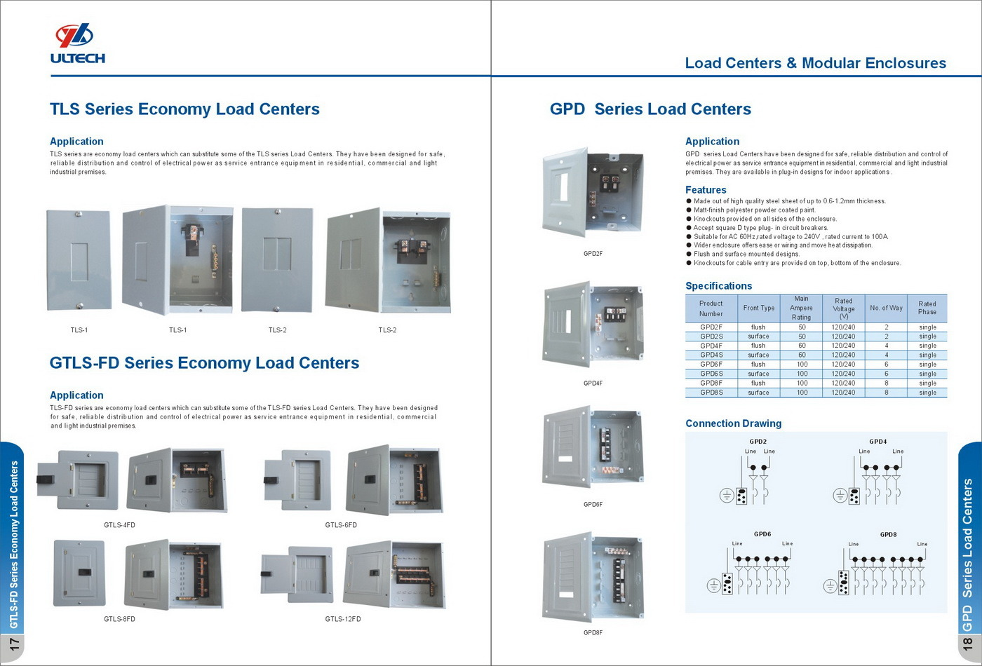 Gpd2f 2 Way Metal Electrical Control Panel Box China Commercial Service Entrance Wiring Diagram Knockouts For Cable Entry Are Provided On Top Bottom Of The Enclosure