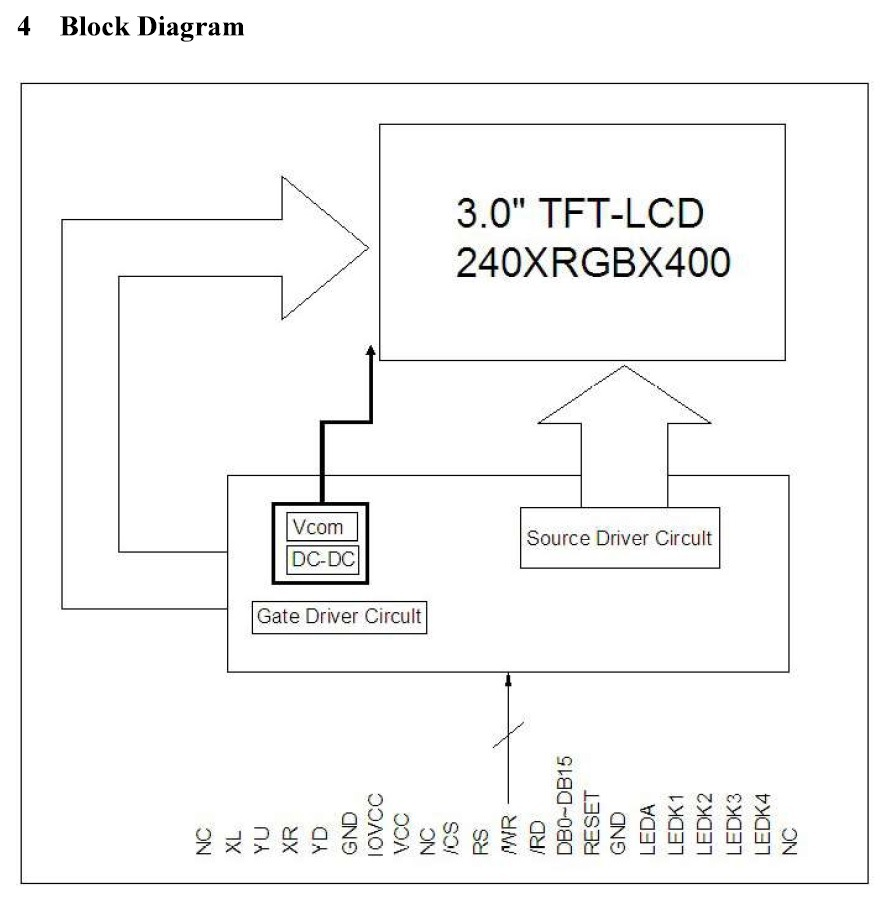 30 Inch 240x400 High Brightness Wide View Angle Tft Lcd Display Block Diagram Ronbo Electronics Ltd Located At Dongguang China Is One Of The Leading Suppliers Its Production Line Includes Small To Medium Size