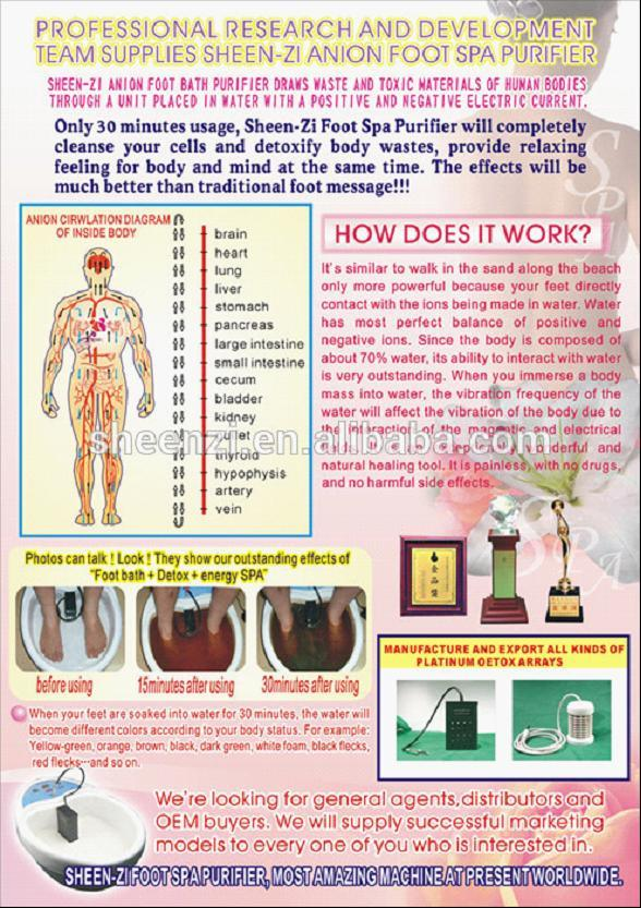 Side effect of detoxification machine