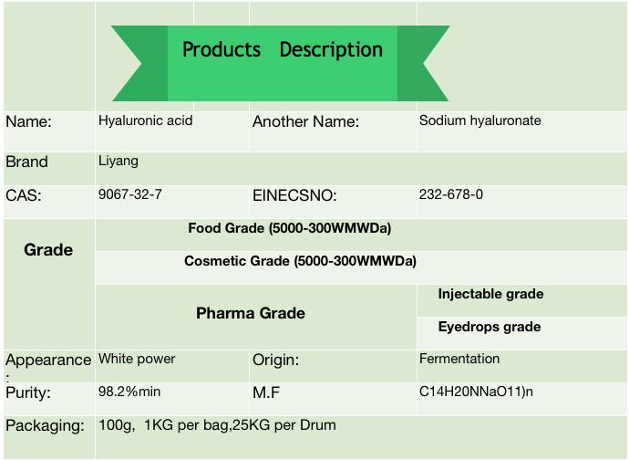 Hot Selling Hyaluronic Acid in Health&Medical