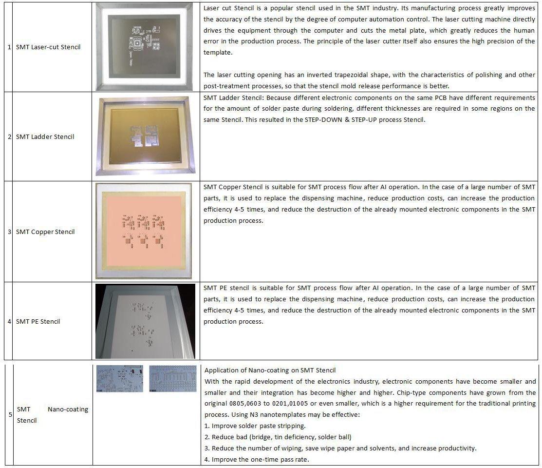 SMT Copper Stencil/SMT PCB Copper Stencil/SMT Stencil for SMT PCB Assembly  Line/SMT Stencil for SMD LED Assembly Line