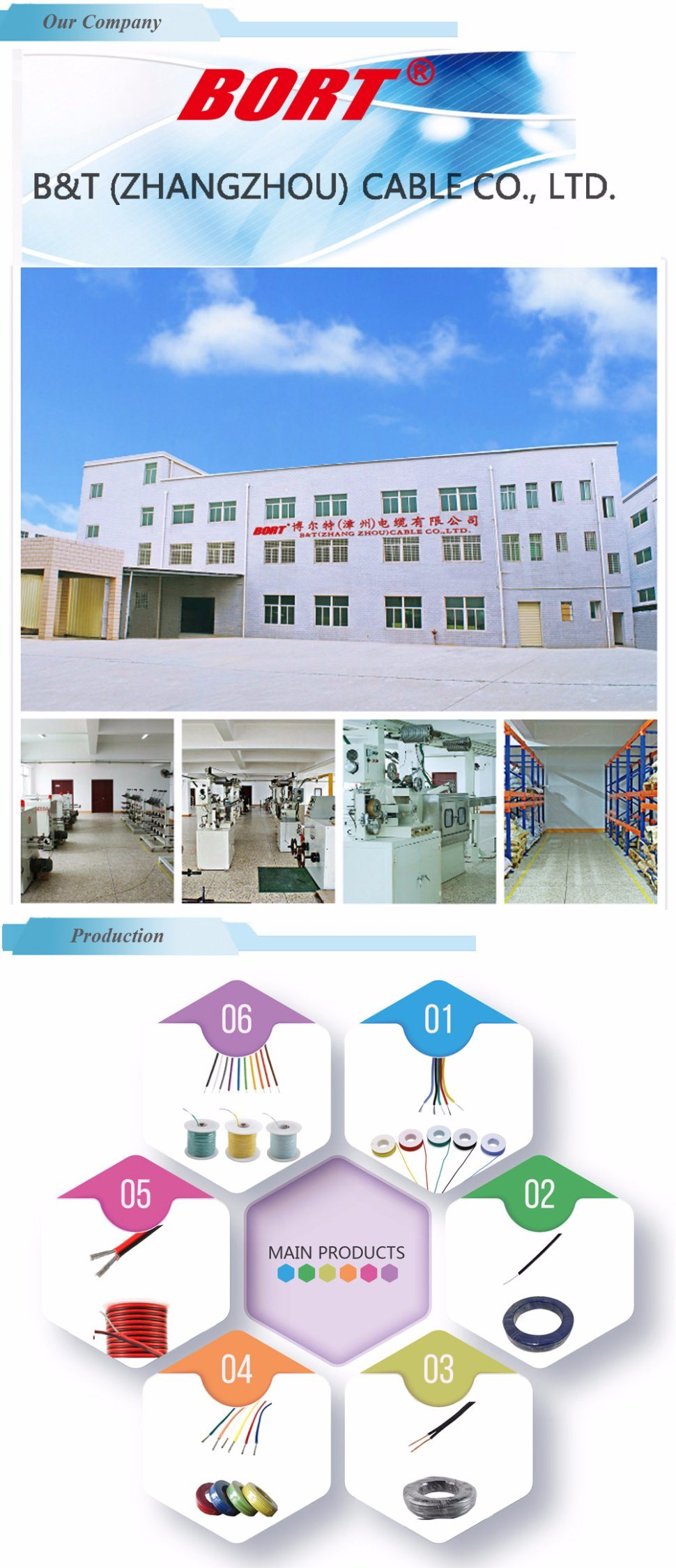 Auto Wire Harness Automotive Cable German Standard Flry A Reach Standards Our Factory Could Meet Iso90012008 Management Systems There Are 6 Production Lines In High Quality Precise Automation Which Supporting Daily