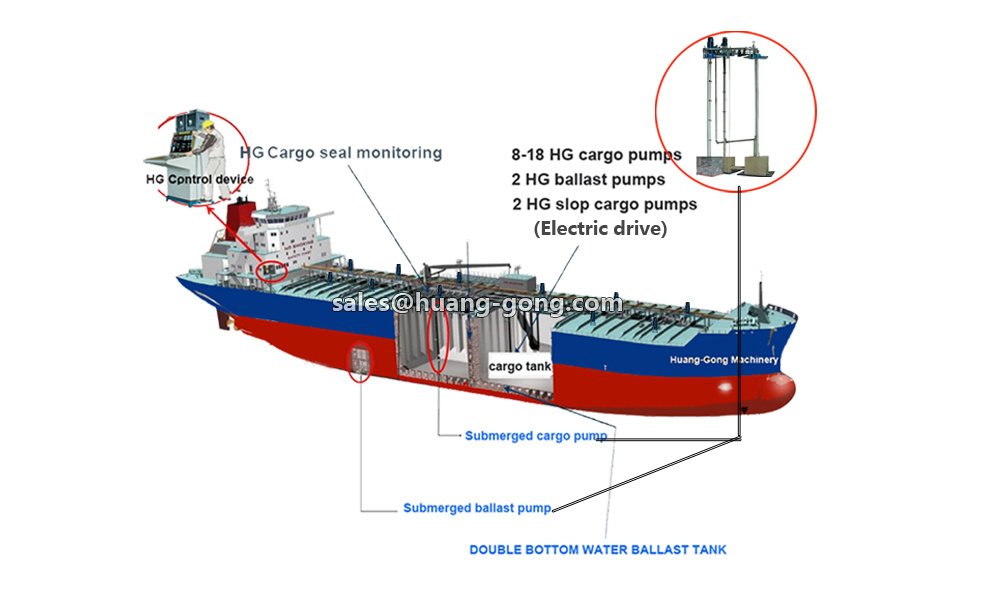 Marine Electric Deep Well Cargo Pump for Vlcc Tanker