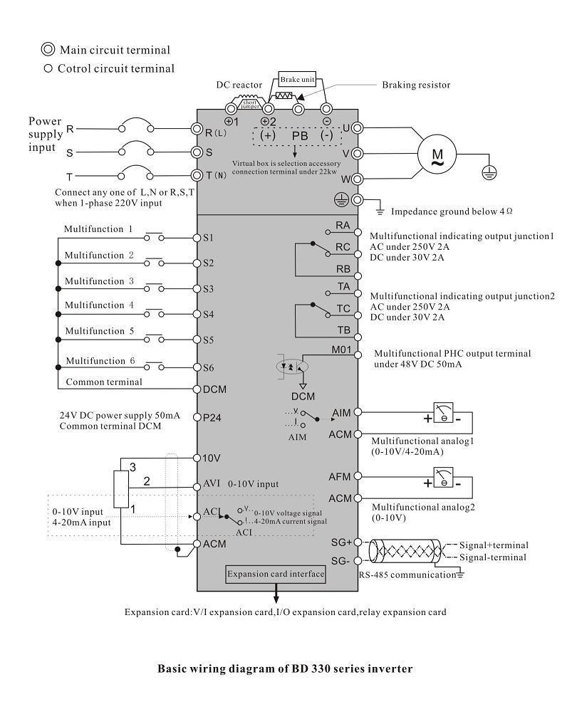 General Purpose High Performance Vector Control Invt Veichi Powtran Alpha Wiring Diagram Applications