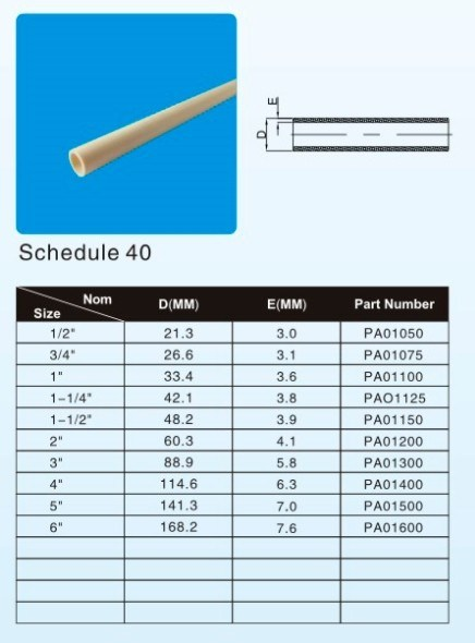 Smart expo astm sch plastic upvc pipe fittings
