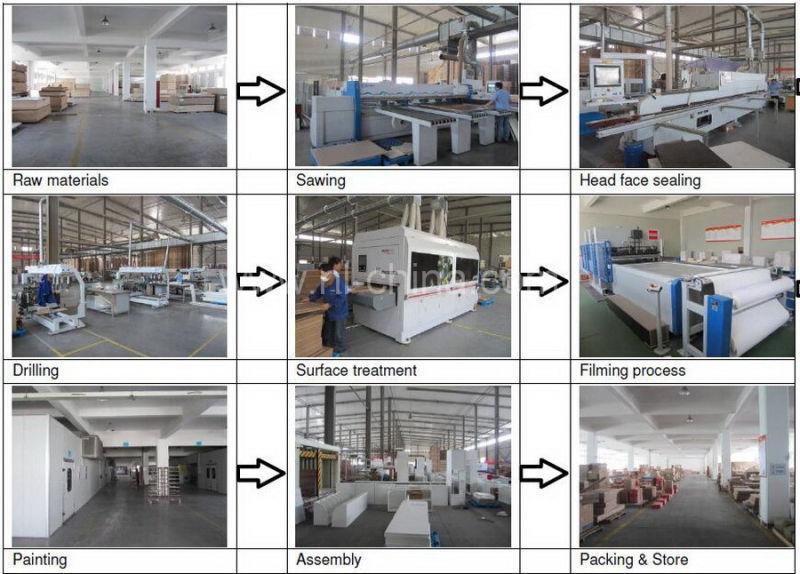Alle Produkte Zur Verfügung Gestellt Vonhangzhou N L Furniture Co