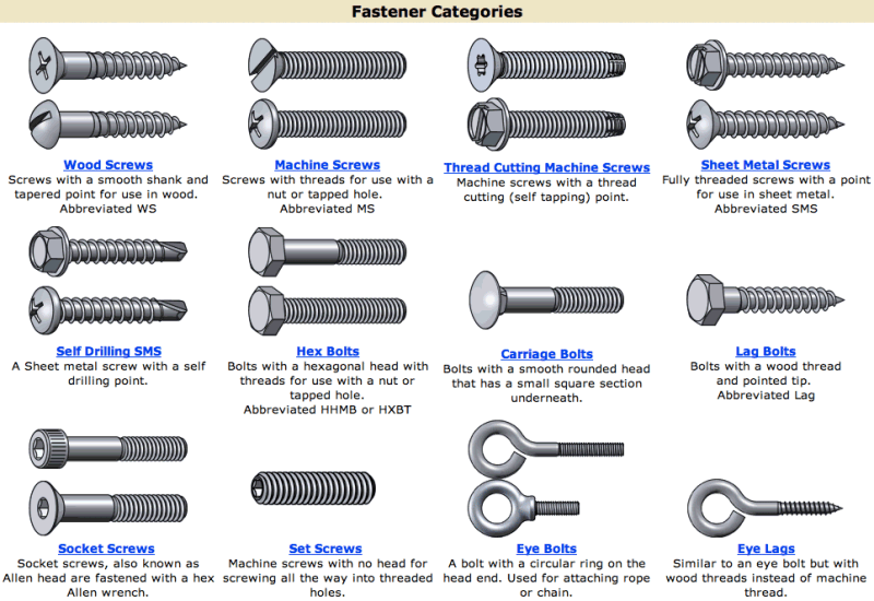 China Steel Fasteners U Bolts Nuts - China Bolts and Nuts, Nuts