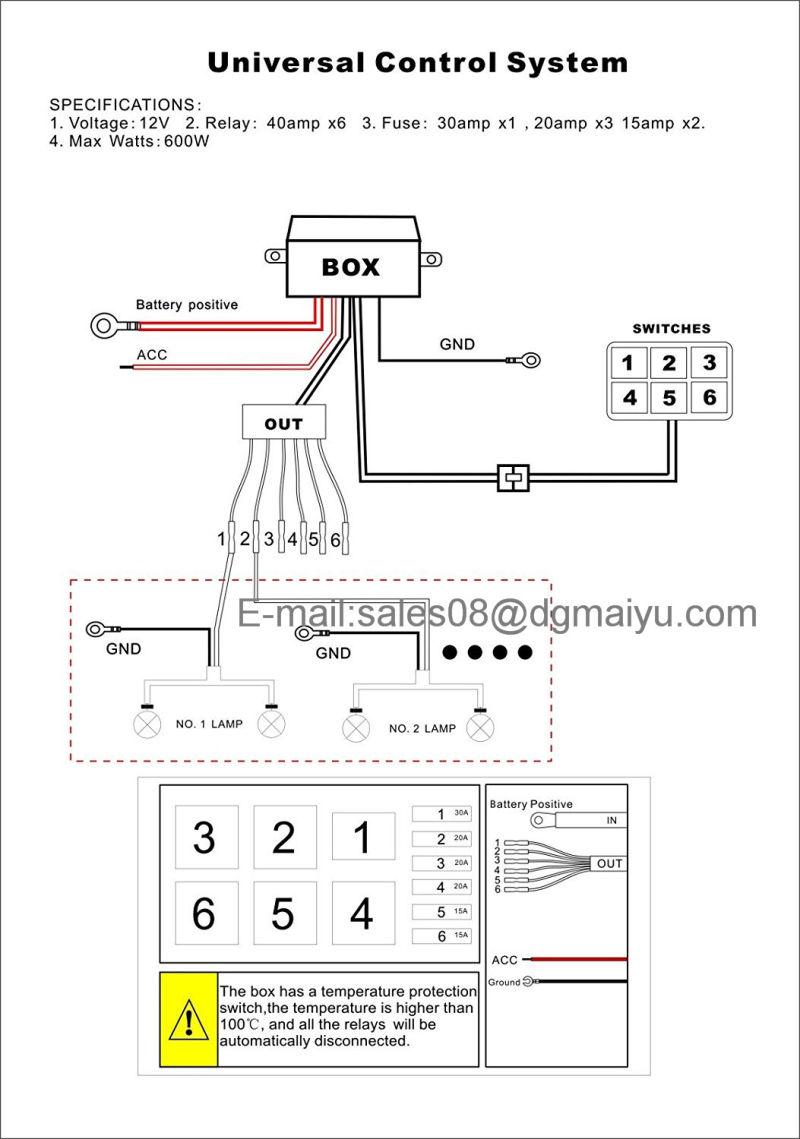 Alle Produkte zur Verfügung gestellt vonDongguan Maiyu Electronics ...
