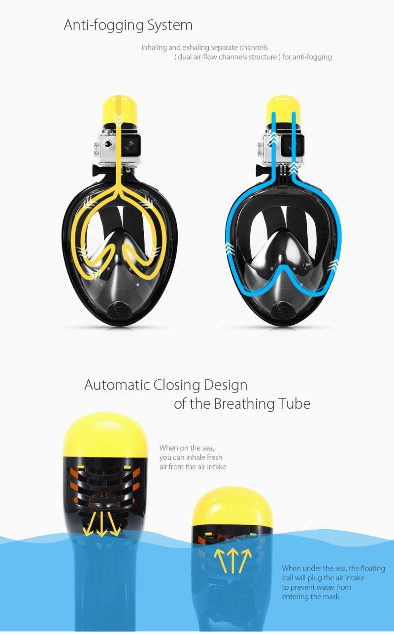 4272cffc2 Plano completo de máscara de mergulho. Resistente à água com design  ergonómico