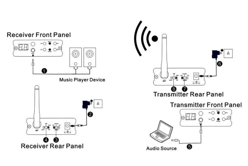 transmissor de  u00e1udio digital sem fios 2 4ghz receptor