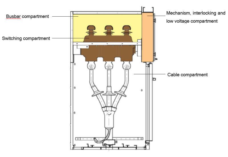 ring main unit diagram: apparecchiatura elettrica di comando di  distribuzione