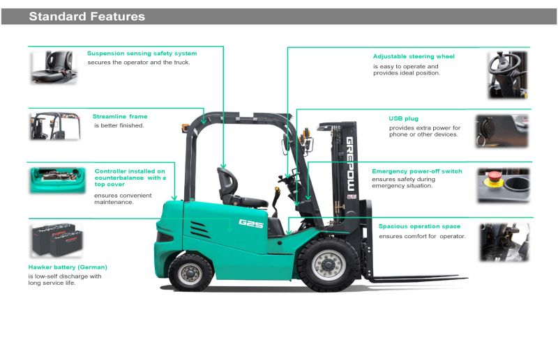 China 2.5t Ce Certified Four Wheel Electric Forklift - China ...