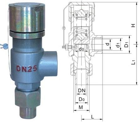 Spring Loaded Low Lift External Thread Type Pressure Safety Relief Valve (GAA21F/GAA21H/GAA21W/GAA21Y)