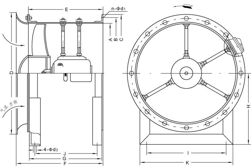High Efficiency Air Circulator : Circulação de ar quente alta eficiência do ventilador