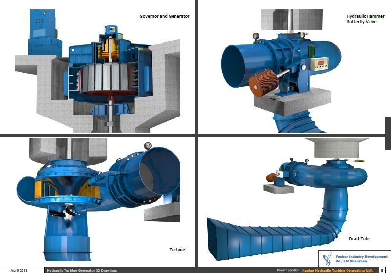 China kaplan turbine unit axial flow turbine china water for Design home resources generator