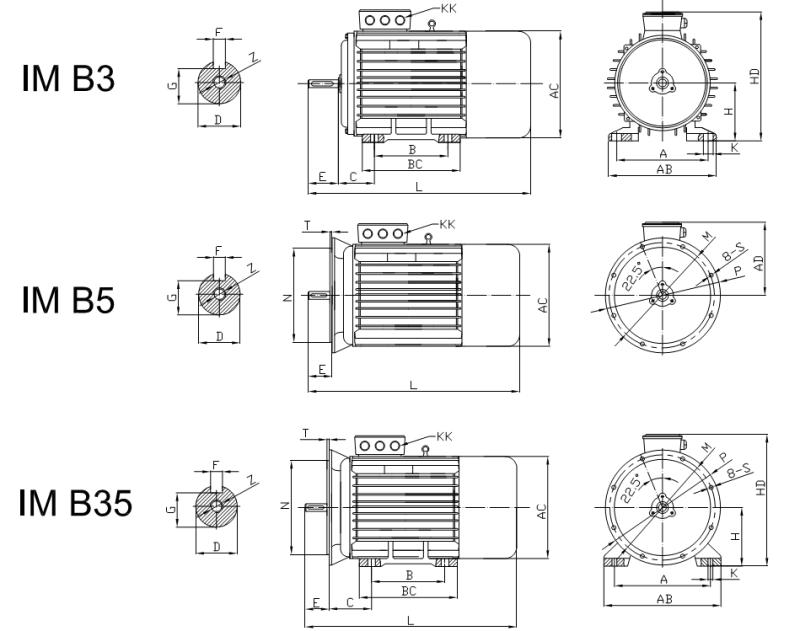 Serie Hm Motor eléctrico de gran potencia de baja tensión con tamaño ...