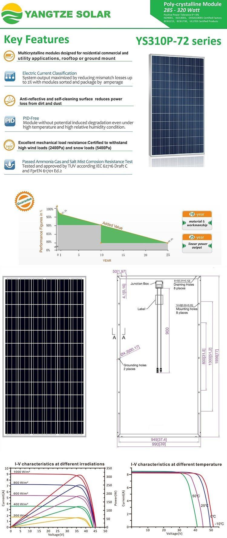 finished solar htm installation panels mitsubishi photo img abc
