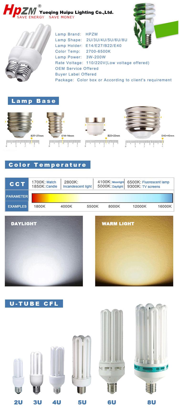 China Fluorescent Lights U Tube Energy Saving Lamp Diagram Of The Incandescent Light How Flourescent