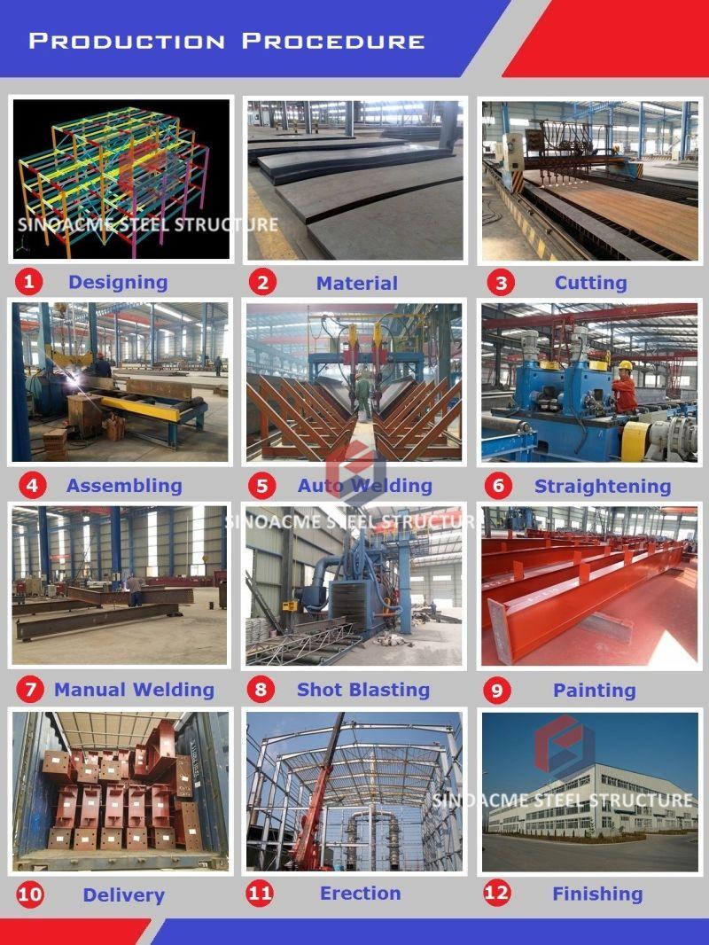 Sinoacme China Fabricación de luz Taller de prefabricados de ...