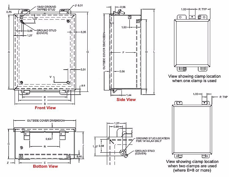 China NEMA 12 IP45 Gauge Steel with Powder Coated Indoor ... on