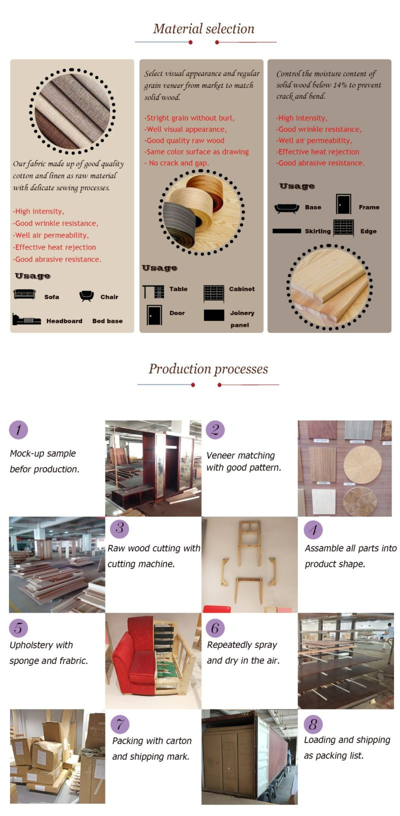 Hotel Muebles Para Comedor Con Sillas De Comedor Yb R 30 Hotel  # Muebles Hoteleros