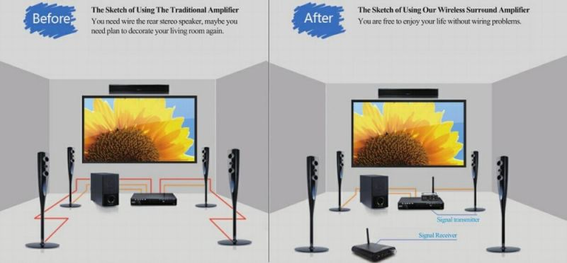amplificateur de puissance surround sans fil pour syst me d 39 enceintes home cinema 5 1. Black Bedroom Furniture Sets. Home Design Ideas