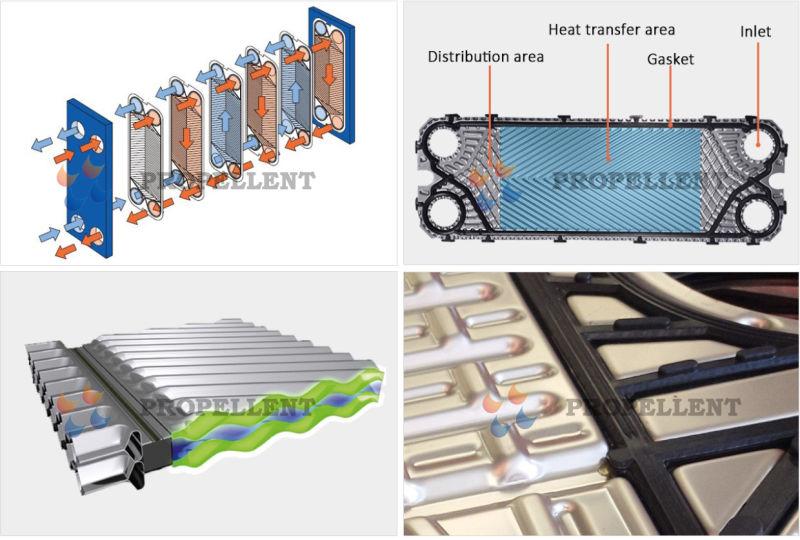 Уплотнения теплообменника Tranter GX-145 P Минеральные Воды Подогреватель высокого давления ПВ 50/180 Балашиха